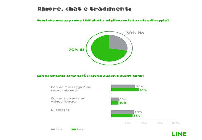 app-line-sondaggio