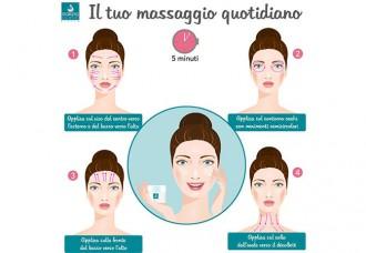 massaggio viso, ridurre occhiaie, eliminare borse occhi, idratare viso, ginnastica facciale, linfodrenaggio viso